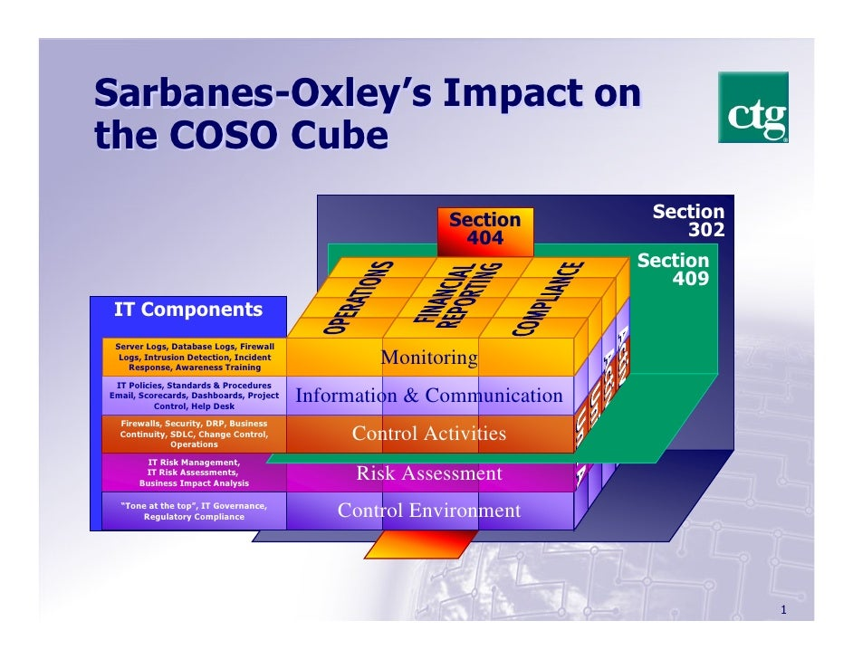 Sarbanes Oxleys Impact On The Coso Cube