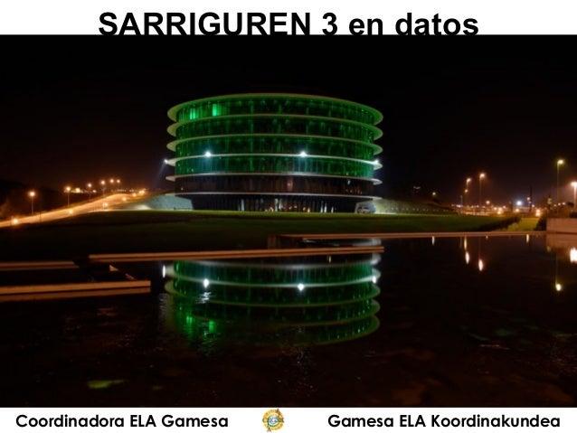SARRIGUREN 3 en datosCoordinadora ELA Gamesa   Gamesa ELA Koordinakundea