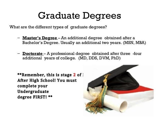 After masters degree