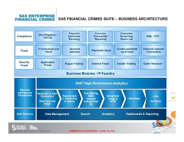 text mining in sas enterprise guide