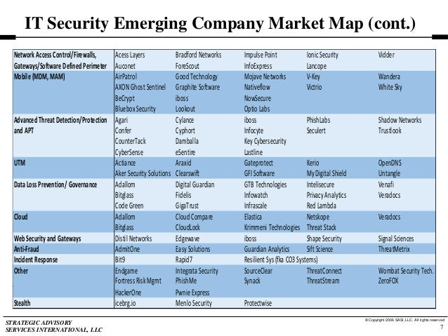 Policing The Securities Market: An Overview Of The SEC