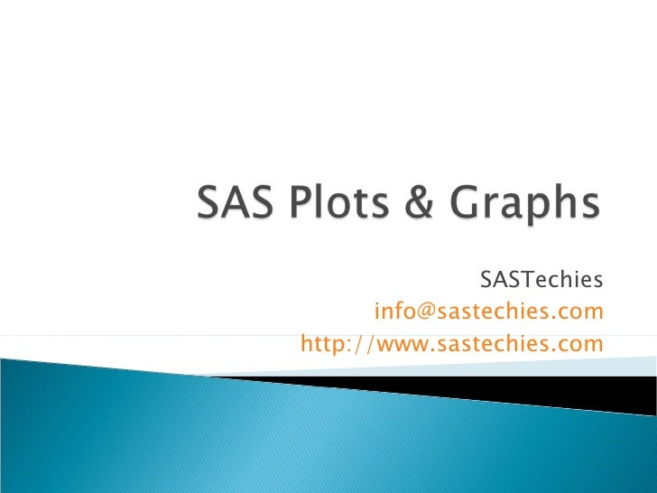 Sas Plots Graphs