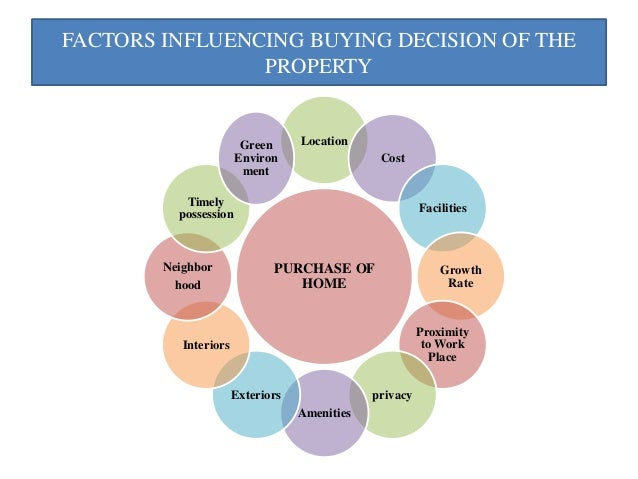 qualitative factors affecting location decision 84 other factors affecting npv and irr analysis learning objective answer: although using quantitative factors for decision making is important, qualitative factors may outweigh the quantitative factors in making a decision for example.