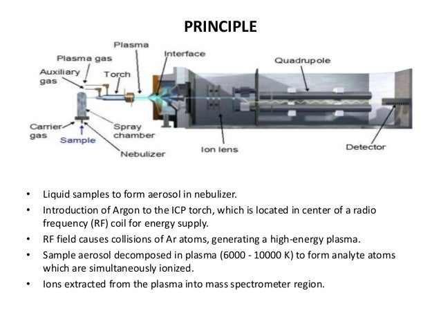 Mag ic Resonance Imaging 44821098 in addition Simple Active Antenna In Swmwfm Bands moreover Nmr A Review besides Ohms Law For Ac Circuits as well L1k. on radio frequency coil