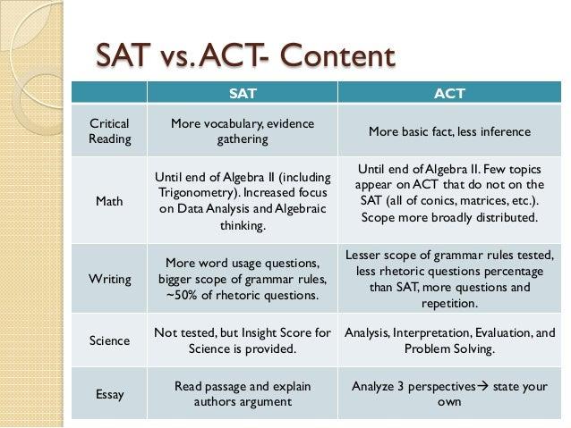 sat essay 9 good