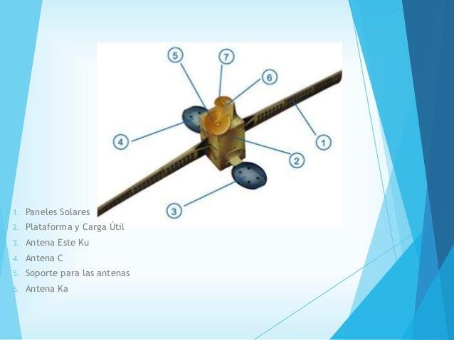 Satélite Misterioso Satelite-geoestacionario-9-638