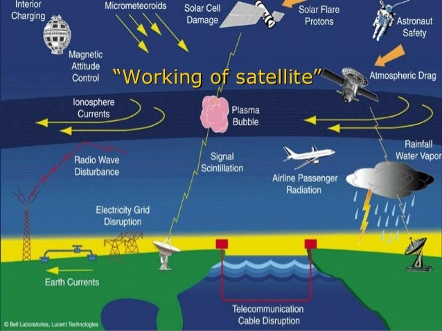 research paper satellite communication providers