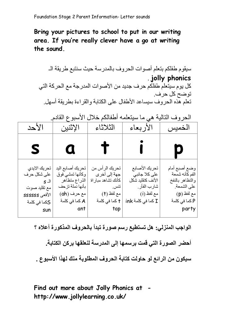 Jolly Phonics Worksheets The Sound Jolly Phonics