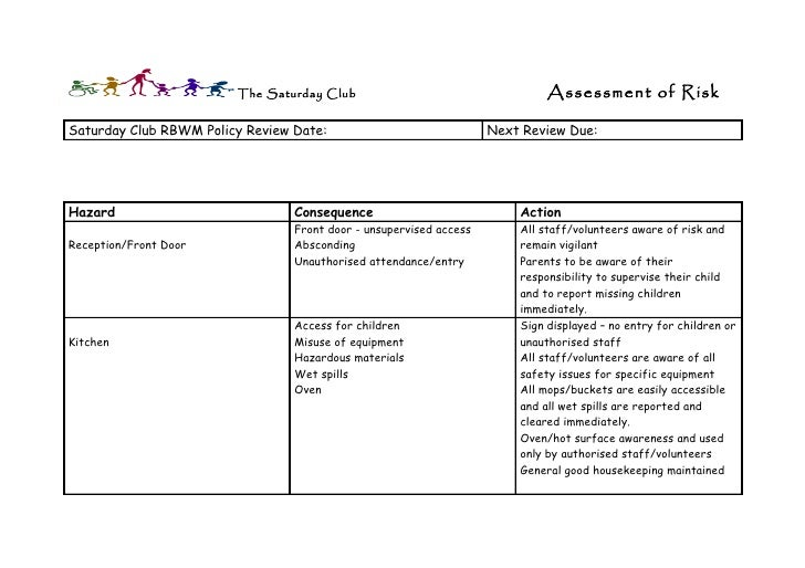 Care Home Risk Assessment Policy
