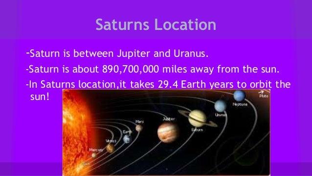 Uranus Roman God Saturn