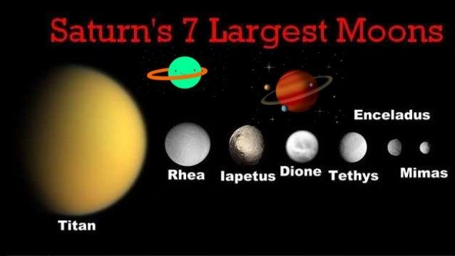 Saturn S Moons