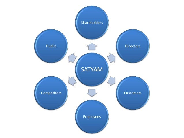conclusion to satyam scam This free miscellaneous essay on essay: the satyam scam and corruption in india is perfect for miscellaneous students to use as an example chapter 7: conclusion.