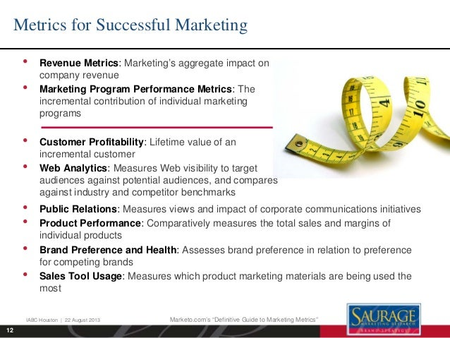 apple marketing plan measuring success How to measure social media success by douglas karr on martech  screen mock-ups of apple watch, ipad, or mac  how to measure the roi of your video marketing.