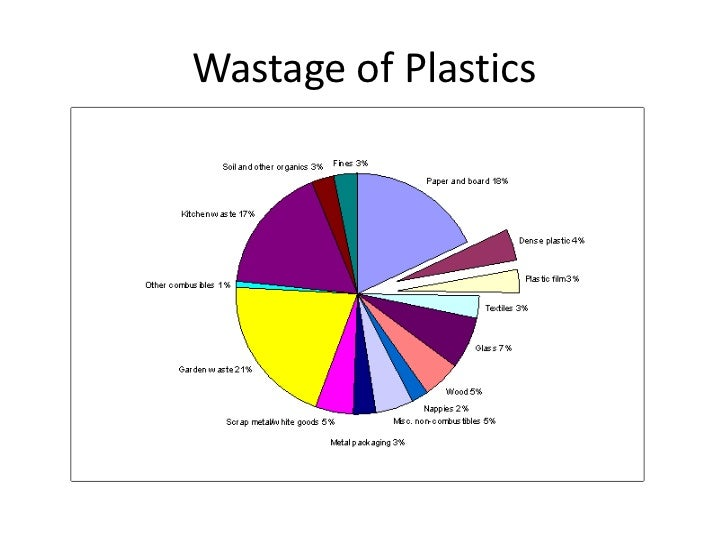 essay say no plastics Essay on urging students to say no to plastics click to continue ap english language synthesis essay prompts four sources actual ap happinesspractice for.