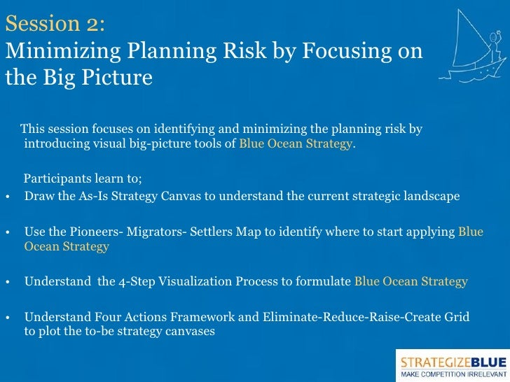 introduction to applied blue ocean strategy Blue ocean strategy consulting there is a large number of companies that successfully applied the blue ocean strategy principles, innovation process and tools.