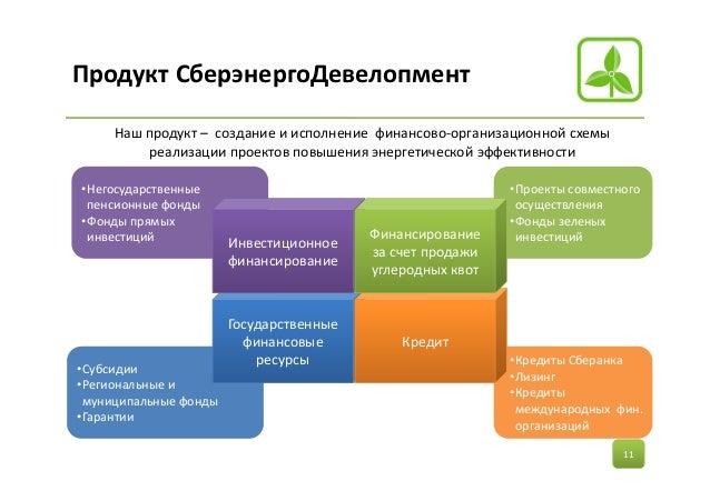 •Фонды зеленых инвестиций