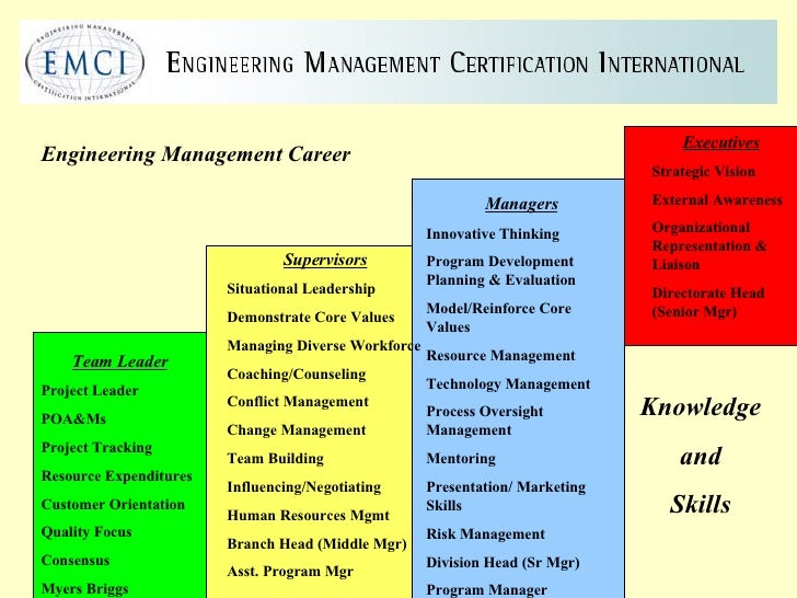 human resource management leadership