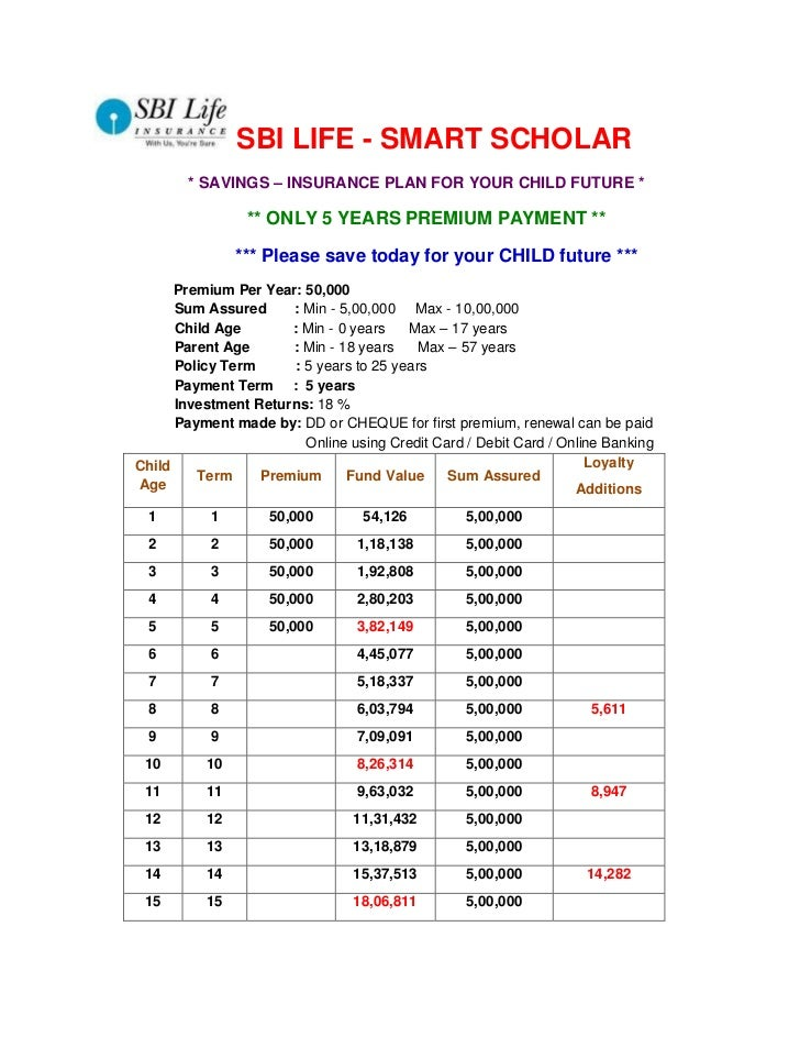 Image Result For Smart Insurance Plan