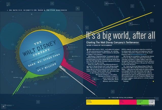 Disney's Twitterverse - Social Business Journal Issue 2