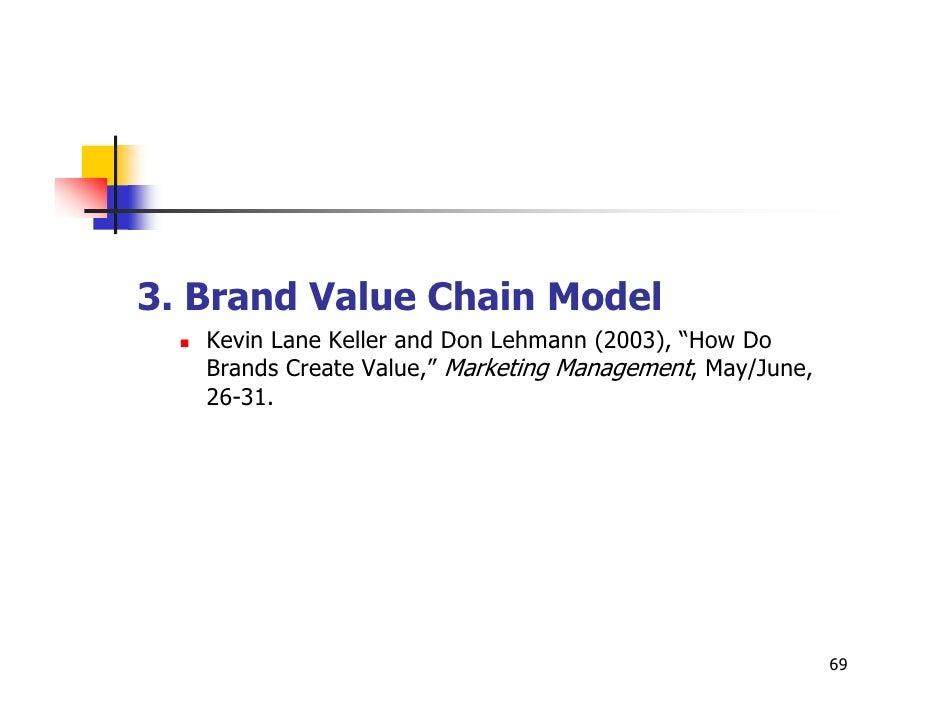 kellers brand value chain