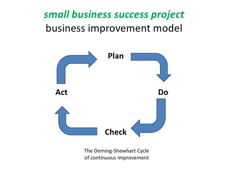 The Keys to Small Business Success