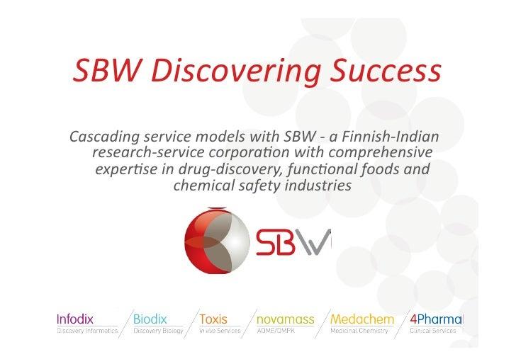 Sbw Models