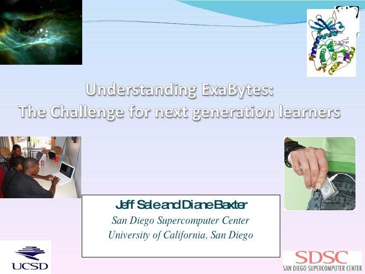 Discover Data Portal