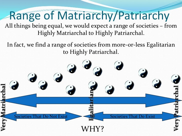 essay on patriarchal society college paper writing service essay on patriarchal society