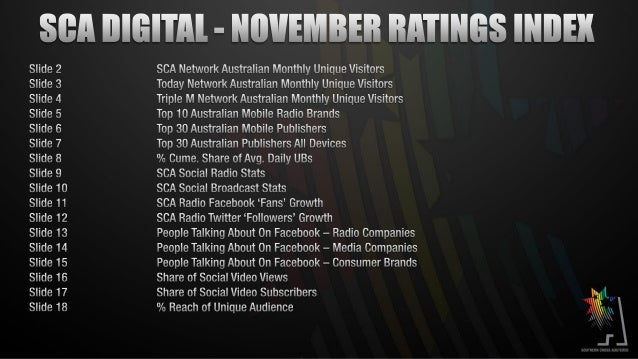 SCA Digital November 2013 Results