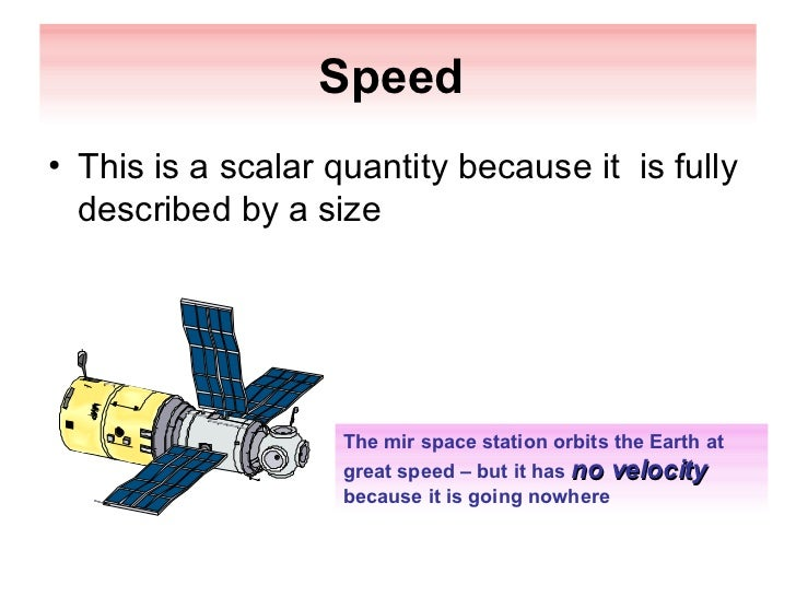 Is speed a vector quantity