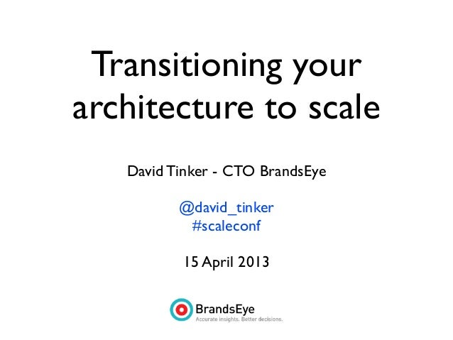 Transitioning yourarchitecture to scaleDavid Tinker - CTO BrandsEye@david_tinker#scaleconf15 April 2013