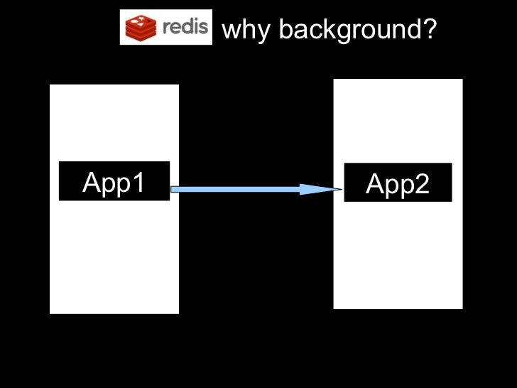why background?App1             App2