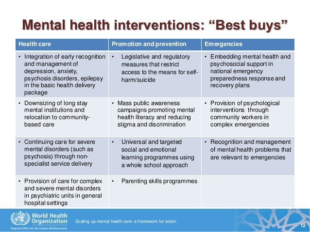 mental health interventions