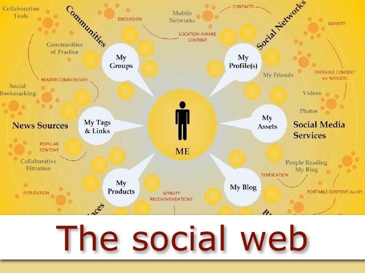 7     The social web
