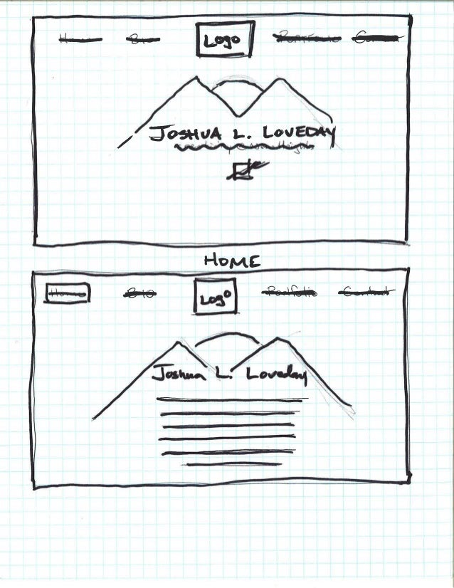 Web Wireframes Collection