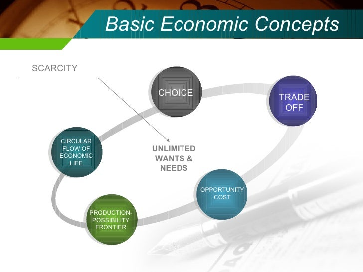 the concept of needs wants and Teaching and learning economics lesson plans kids children basic worksheets needs and wants needs or wants an important economic concept is understanding the difference between needs and wants.