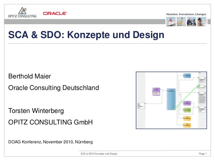 Berthold Maier <br />Oracle Consulting Deutschland<br />Torsten Winterberg<br />OPITZ CONSULTING GmbH<br />DOAG Konferenz,...