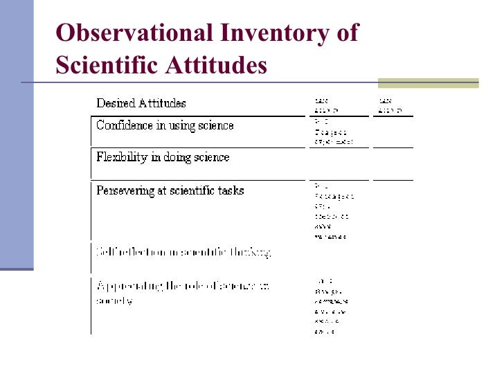 essays on scientific attitude These are general points that any good scientific essay should follow 1   attitude part of science is separating the crucial from the incidental factors, and.