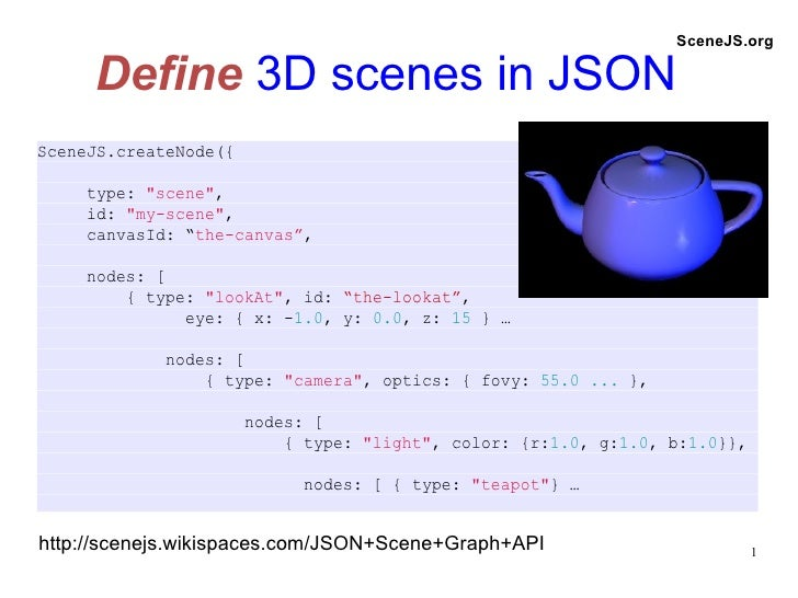 Define   3D scenes in JSON http://scenejs.wikispaces.com/JSON+Scene+Graph+API SceneJS.org
