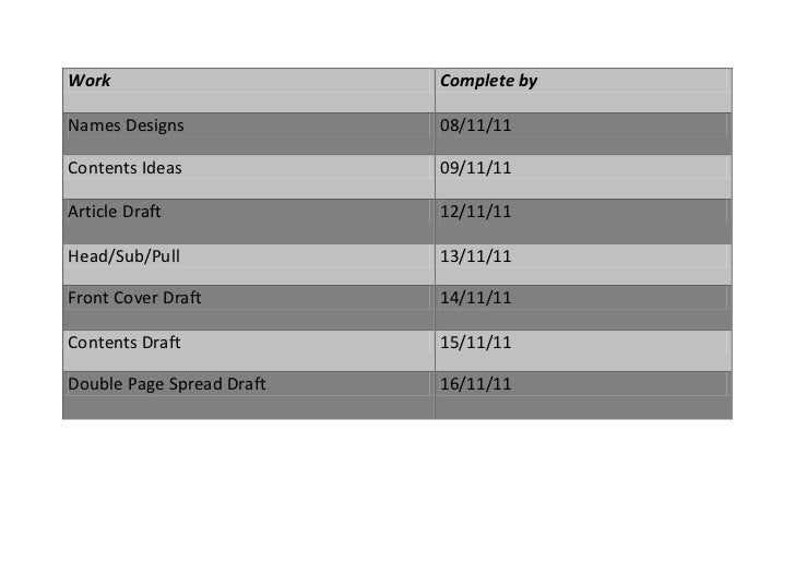 Work                       Complete byNames Designs              08/11/11Contents Ideas             09/11/11Article Draft ...