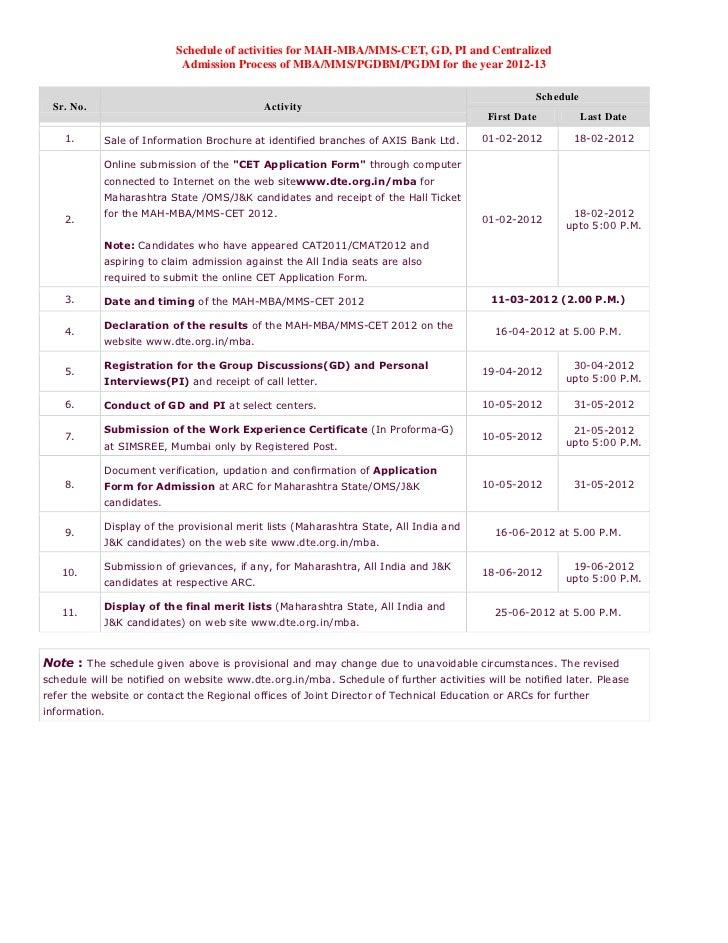 Schedule of activities for mah cet