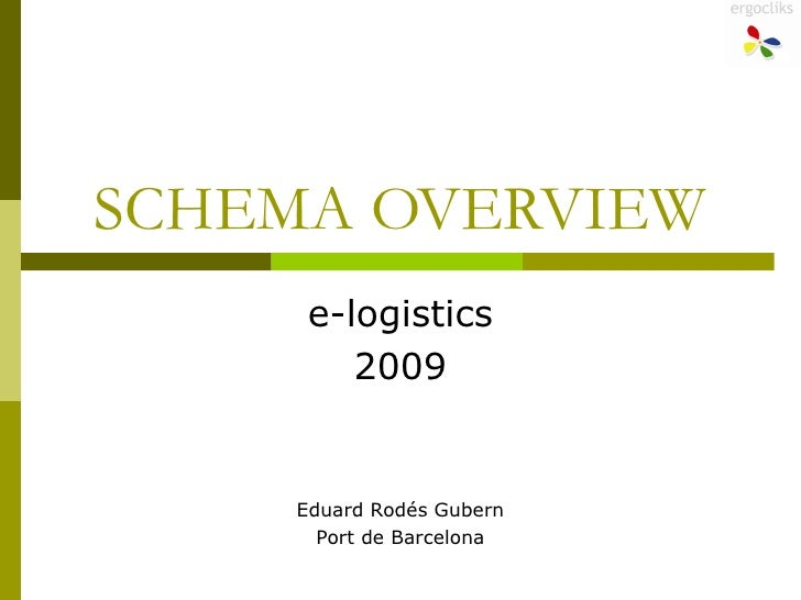 SCHEMA OVERVIEW e-logistics 2009 Eduard Rodés Gubern Port de Barcelona