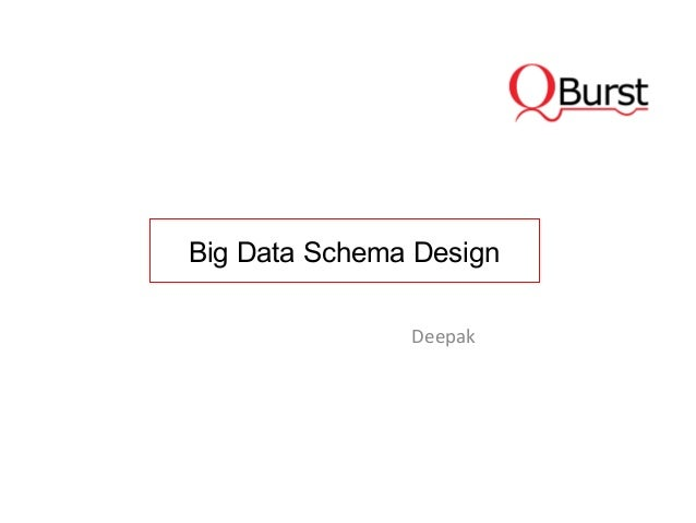 Big Data Schema Design               Deepak