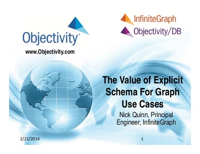 www.Objectivity.com  The Value of Explicit Schema For Graph Use Cases Nick Quinn, Principal Engineer, InfiniteGraph 2/21/2...