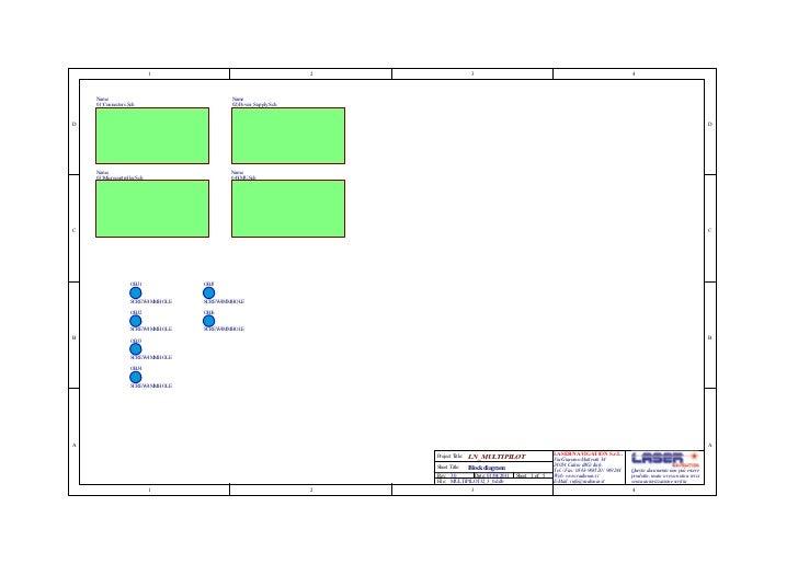 Scheme ln multipilot32v3+imu
