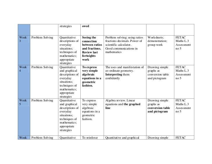 Scheme of work template 2