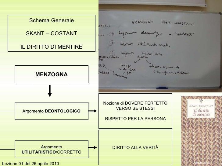 MENZOGNA Schema Generale SKANT – COSTANT IL DIRITTO DI MENTIRE Argomento  DEONTOLOGICO Nozione di DOVERE PERFETTO VERSO SE...