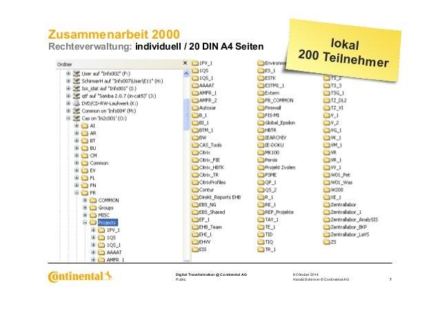 Berechtigungskonzepte um das Jahr 2000