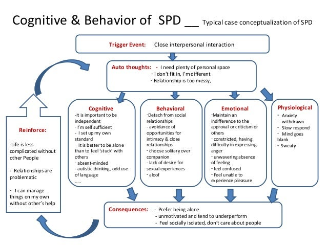 essay on personality disorders This paper discusses the role of psychopathy checklist revised in providing an insight to the level of psychopathy in an individual it first dissects the meaning of.