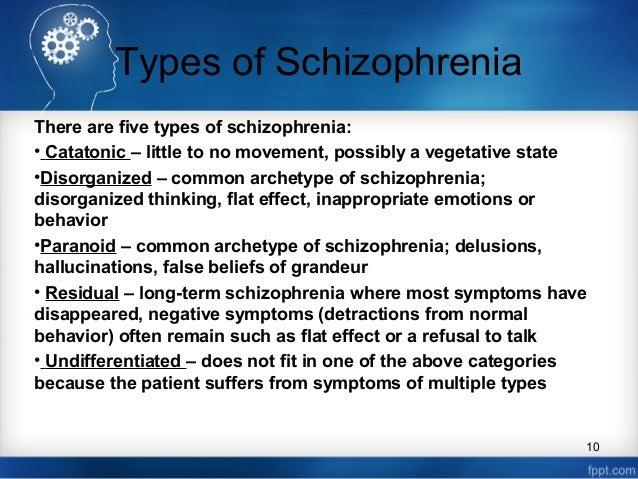 essay on catatonic schizophrenia Essay on schizophrenia disorders essay contents: essay on schizophrenia disorders: top 5 essays catatonic: nonsensical, brief.